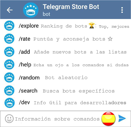 Rating: get list of channels bot has joined telegram